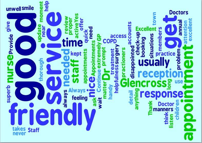 FFT May word cloud